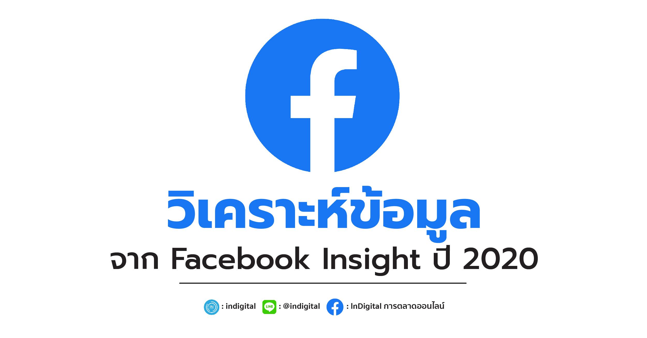 วิเคราะห์ข้อมูลจาก Facebook Insight ปี 2020