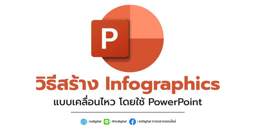 วิธีสร้าง Infographics แบบเคลื่อนไหว โดยใช้ PowerPoint