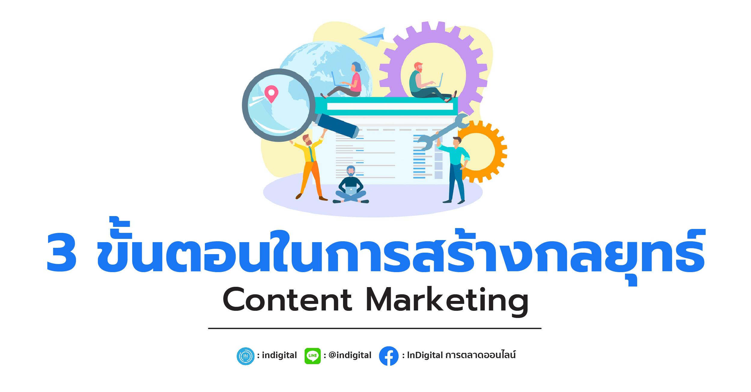 3 ขั้นตอนในการสร้างกลยุทธ์ Content Marketing