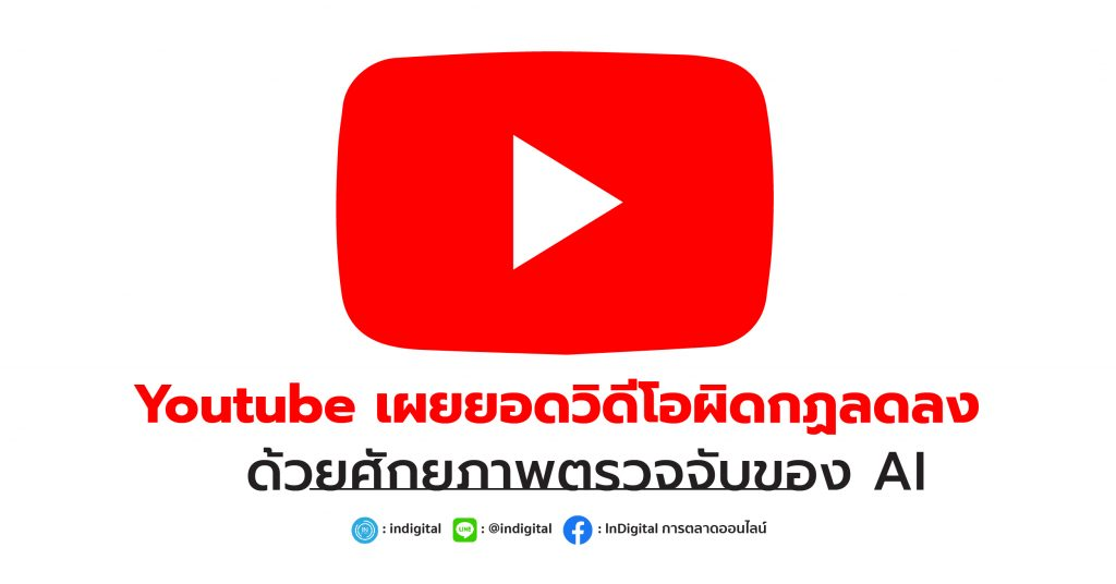 Youtube เผยยอดวิดีโอผิดกฏลดลง ด้วยศักยภาพตรวจจับของ AI